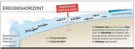 Figure 2. L'horizon de non-retour © SonntagsZeitung