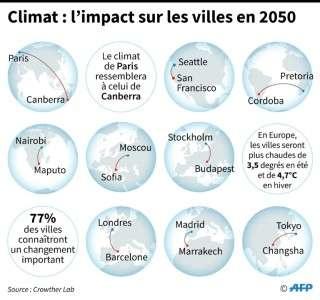 Impact du réchauffement climatique sur les villes en 2050. © Alain Bommenel, AFP