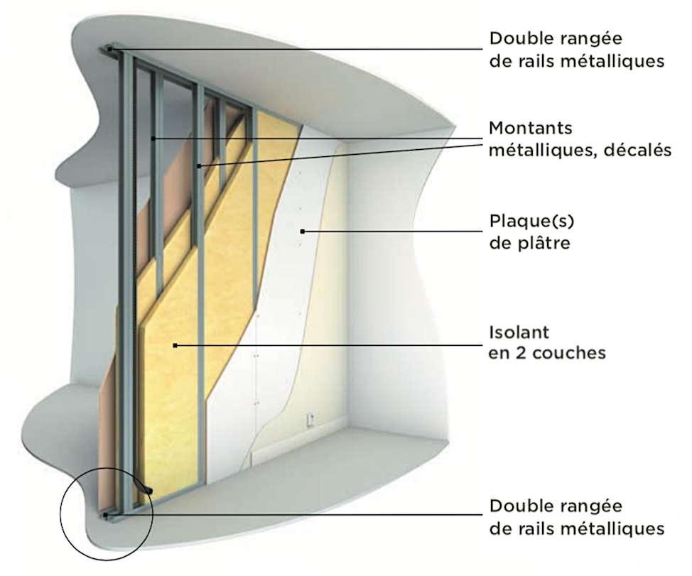 Cloison séparative montée à double ossature décalée de type SAD 160 mm. Elle comprend deux épaisseurs de laine de verre prises entre montants M48, le tout revêtu recto verso par deux couches de plaques BA13. © Isover Saint-Gobain