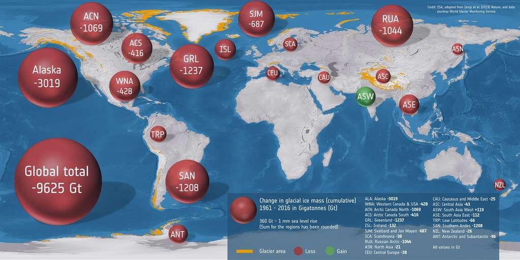 Carte montrant la quantité de glaces perdues à travers le monde en Gigatonnes (Gt), c'est-à-dire en milliards de tonnes, entre 1991 et 2016. L'Alaska, le Groenland et la Patagonie sont les grands perdants, avec une diminution de 3.019, 1.237 et 1.208 milliards de tonnes de glace, respectivement. © ESA, Zemp et al. (2019) Nature, World Glacier Monitoring Service