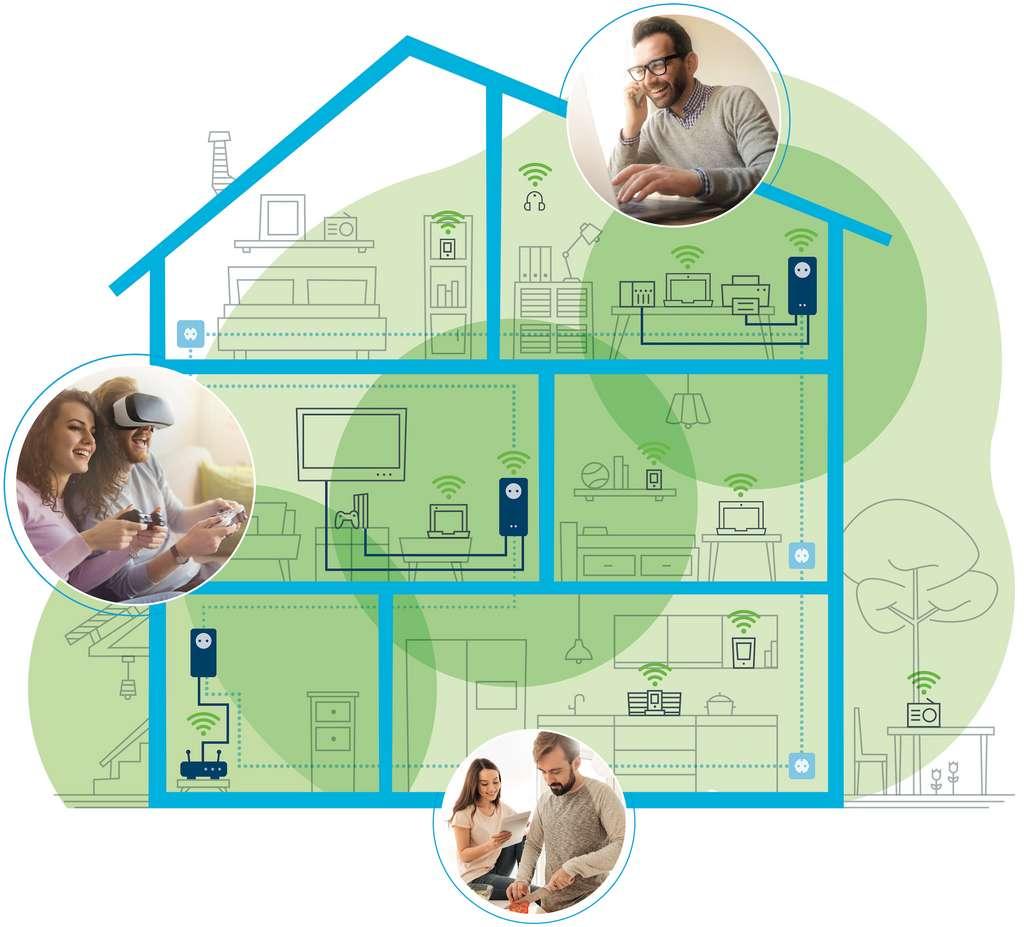 Le CPL permet de bénéficier du haut débit dans toutes les pièces de la maison. © Devolo
