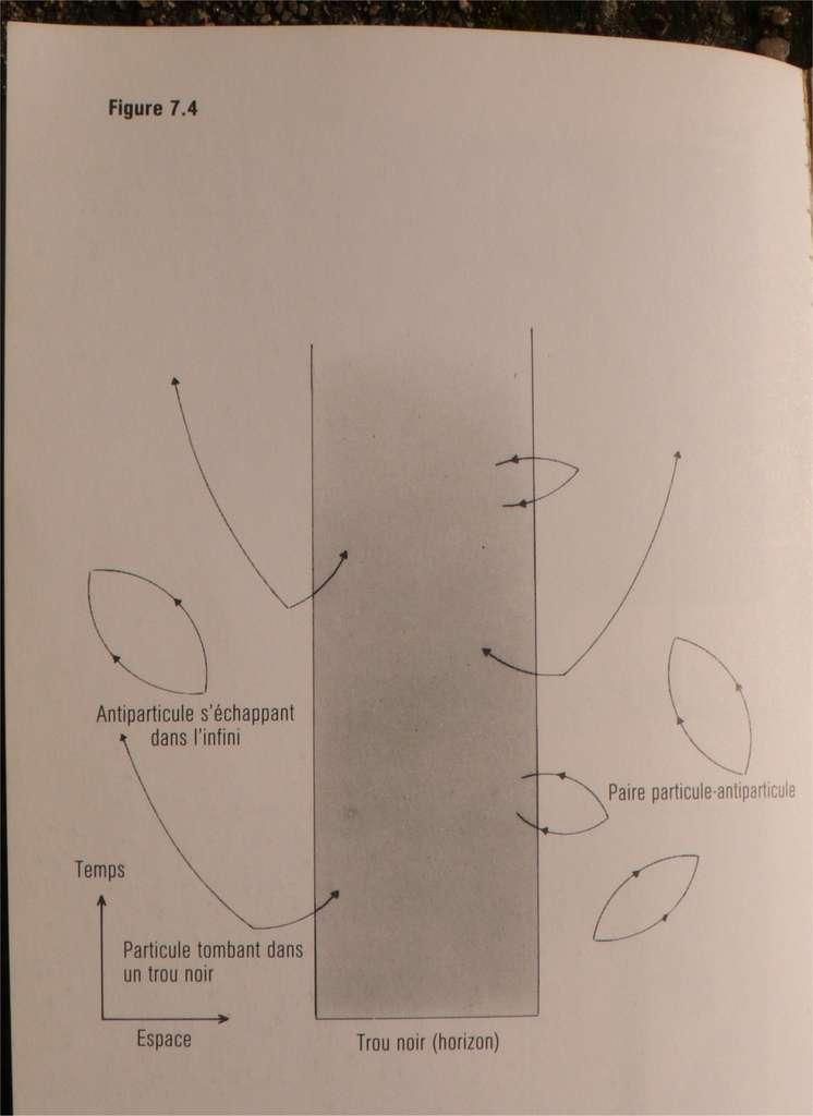 L'évaporation d'un trou par dissociation des paires particule-antiparticule, illustrée par Stephen Hawking dans son livre Une brève histoire du temps, Du big bang aux trous noirs. Ici une reproduction d'une page de l'ouvrage paru aux éditions Flammarion. Un régal pour les amateurs de sciences, qui se voient expliquer par le physicien lui-même une notion des plus subtiles. © Futura, JLG