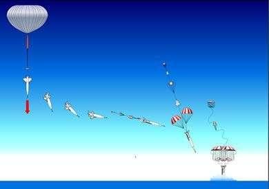 Plan de vol de Castor. Image CIRA.