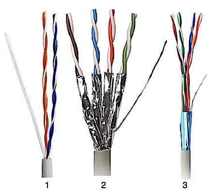 Câbles VDI. Se reporter à la liste numérotée ci-dessous. © hyperline.com