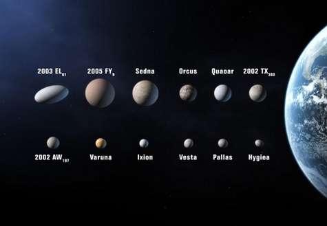Les douze objets célestes candidats au statut de planètes (Crédits : IAU/Martin Kornmesser)