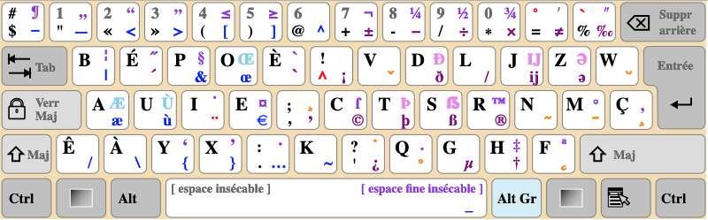 Le clavier Bépo est conçu pour faciliter la saisie d'un texte en français. © Michka_B, Wikipedia, CC by-sa 4.0
