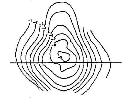 Anomalie gravimétrique