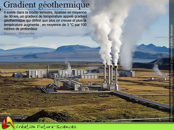 Gradient géothermique