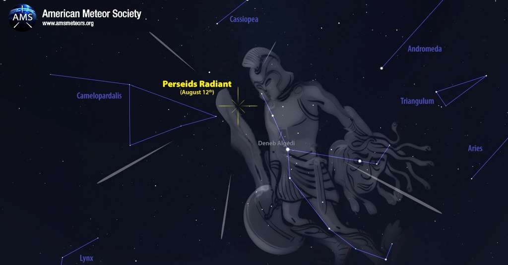 Position du radiant de l'essaim météoritique des Perséides, nom hérité de la constellation qui l'accueille. Persée est visible au-dessus de l'horizon nord-est vers minuit. Il faut attendre 3-4 h du matin qu'il soit haut dans le ciel pour compter un maximum de météores le 12 août. © AMS