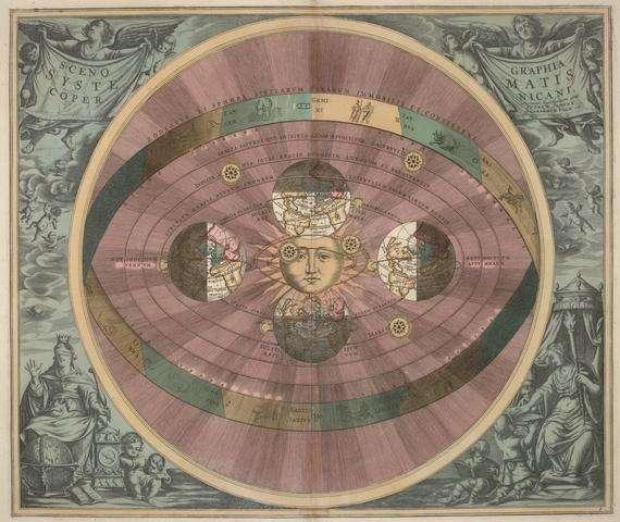 Le Système solaire héliocentrique positionne le Soleil au centre de l'Univers. Le cycle de Méton permet d'unifier le calendrier religieux et astronomique. © Andreas Cellarius, Wikipédia, DP