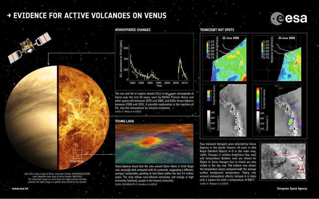 La sonde Venus Express a fourni trois observations différentes, détaillées dans le texte ci-dessous, qui pointent toutes en direction d'une activité volcanique toujours en cours sur Vénus. © Esa