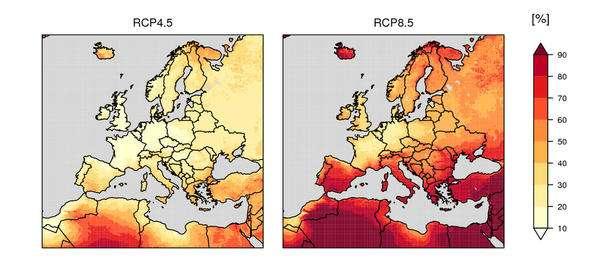 Probabilité pour que la température moyenne de juin dans la période 2070-2099 dépasse la température moyenne maximale de la période de référence 1981-2010 en juin, pour deux scénarios de développement économique (émissions de gaz à effet de serre moyenne à gauche et forte à droite). © WWA