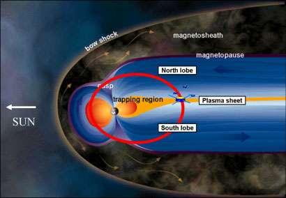 Schéma de la magnétosphère terrestre. La queue magnétique se compose de trois parties : une couche de plasma, centrée à l'équateur, et deux lobes situés de part et d'autre de la région centrale. © ESA