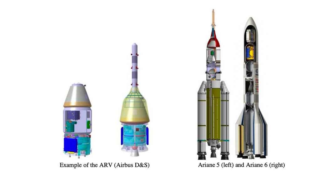 Études et concepts exploratoires de capsules habitées dérivées de l'ATV, de tours d'extraction et d'une Ariane 5 adaptée au vol habité. © Airbus