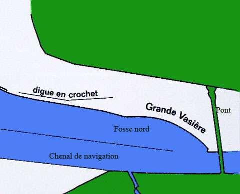 Schéma de l'estuaire