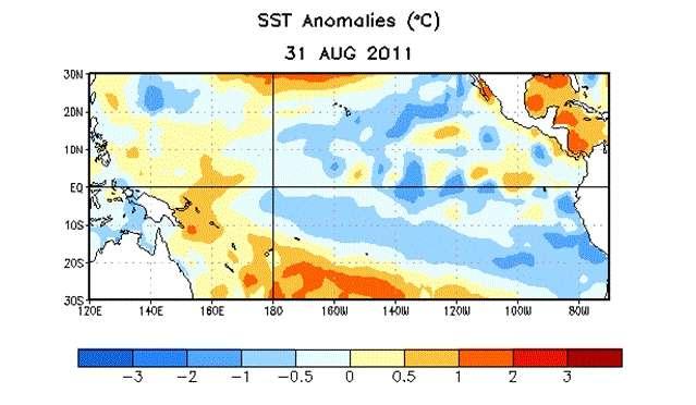 Anomalies de température, moyennées sur la dernière semaine du mois d'août 2011, soit en pleine maturation de l'événement La Niña. Les anomalies sont exprimées en °C, et les zones rouges désignent des anomalies positives, c'est-à-dire des températures supérieures à la moyenne. À l'inverse, les zones bleues indiquent des anomalies négatives, soit des températures inférieures à la moyenne. Cette carte est centrée sur le Pacifique tropical et montre une langue d'anomalie négative de température au large de l'Amérique du Sud (Pérou), configuration typique de La Niña. © NOAA
