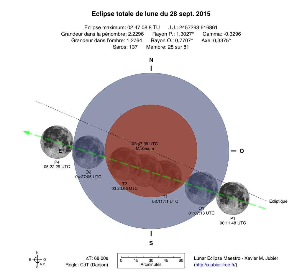 La Pleine Lune entrera dans la pénombre (en bleu sombre) à 0 h 11 TU (ajouter deux heures en France métropolitaine). Notre satellite commencera à entrer dans l'ombre (en rouge) à 2 h 11 TU. © X. Jubier