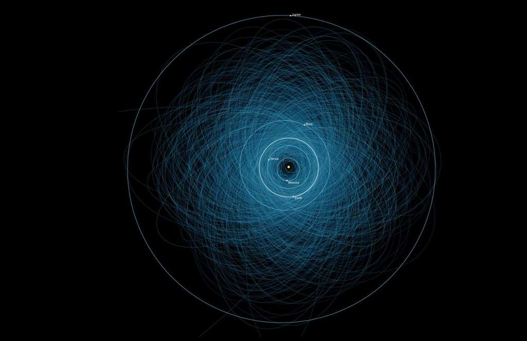 Ce graphique montre les orbites de tous les astéroïdes potentiellement dangereux (APD) connus, soit plus de 1.400 au début de 2013. Mais être classé comme APD ne signifie pas qu'un astéroïde aura un impact sur la Terre : aucun de ces APD ne constitue une menace inquiétante au cours des cent prochaines années. En continuant d'observer et de suivre ces astéroïdes, leurs orbites peuvent être affinées et des prédictions plus précises peuvent être faites sur leurs probabilités d'impact. © Nasa