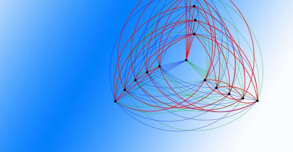 Qu'est-ce que la théorie de Ramsey ? © Maproom GFDL