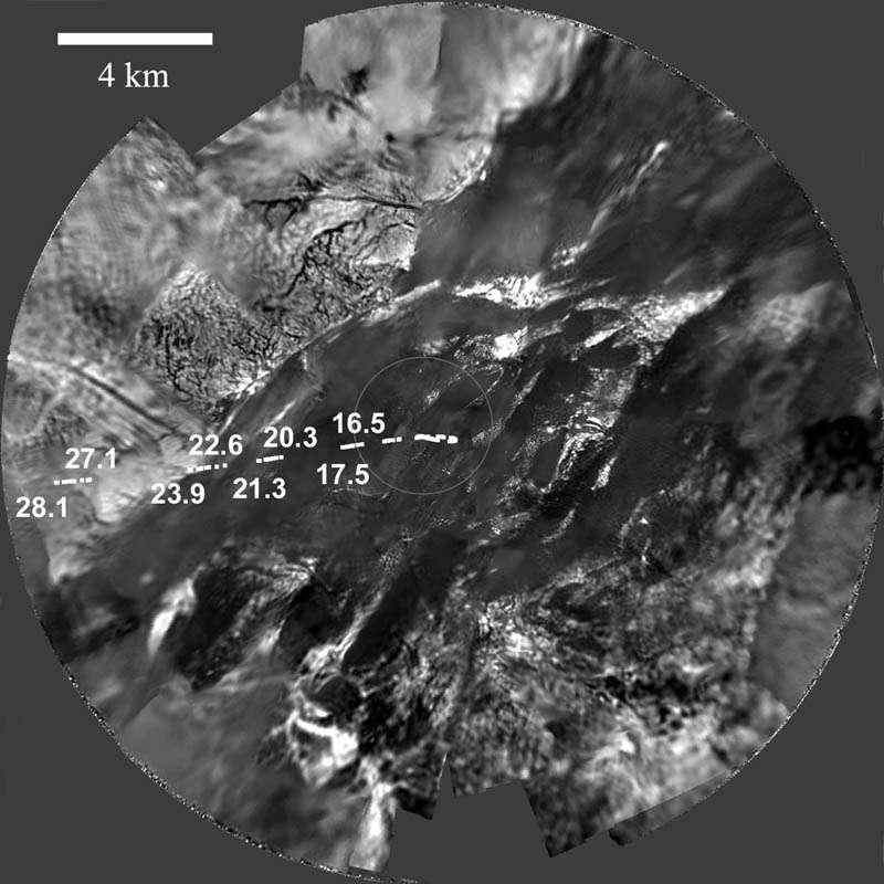 Panorama de Titan à 8 km