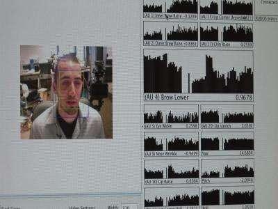Le logiciel détecte le visage, se cale sur le nez et en repère les éléments clés, yeux, sourcils et bouche. A droite, les histogrammes montrent les résultats montrent les résultats de l'analyse. © UC San Diego Jacobs School of Engineering
