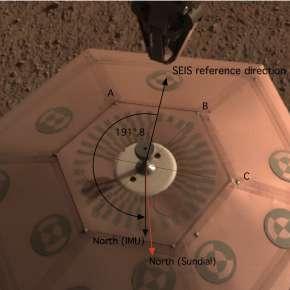 Sur cette photo, on peut voir l'ombre du gnomon et la direction du Nord obtenue grâce à celui-ci, ainsi que celle obtenue avec le gyroscope. © Nasa-JPL