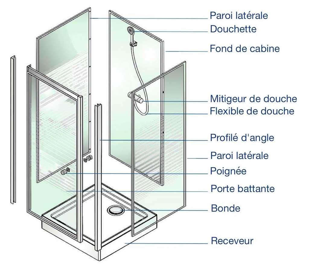 Schéma de principe d'une cabine de douche en kit. © M.B.