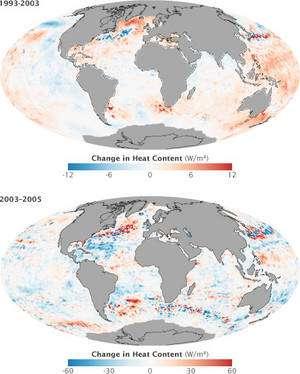 Figure 1. (Cliquez pour agrandir.) Dans de précédentes études, Josh Willis et ses collègues avaient conclu que les océans ont gagné de la chaleur entre 1993 et 2003 (figure de haut). Mais une étude ultérieure portant sur les années 2003 à 2005 a montré une diminution de température jusqu'à 5 fois rapide que le réchauffement de la décennie précédente (voir les explications dans le texte). Les régions chaudes sont en rouge, les régions froides en bleu. Notez que les échelles sont différentes (de -12 à + 12 W/m2 de 1993 à 2003 et de -60 à +60 W/m2 pour les années 2003-2005. © Nasa