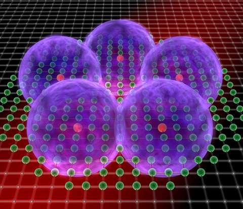 Image d'artiste d'un réseau optique piégeant quelques centaines d'atomes de rubidium. Cinq d'entre eux sont excités de sorte qu'ils deviennent des atomes de Rydberg de diamètre bien supérieur. © 2012, Max Planck Institute of Quantum Optics, Garching