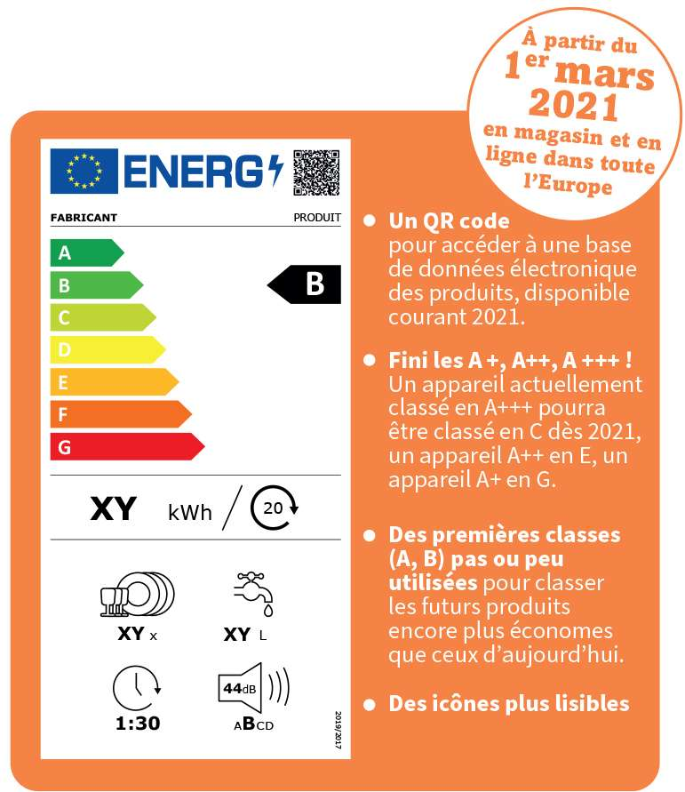 La nouvelle étiquette énergie abandonne le classement A+, A++, A+++ au profit d'une échelle simple et efficace classée de A à G. Une simplicité de lecture qui assure aux consommateurs des informations plus claires et transparentes afin de choisir au mieux leur équipement électroménager et téléviseurs. © Label2020