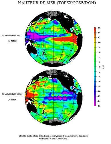 Fig. : 9 - El Niño : En novembre 1997, au cœur d'El Niño, le déplacement des masses d'eau chaude vers l'est se traduit par une anomalie du niveau de la mer de + 20 cm(en rouge) et de -20 cm dans l'ouest (violet). En novembre 1998 la situation était inversée.