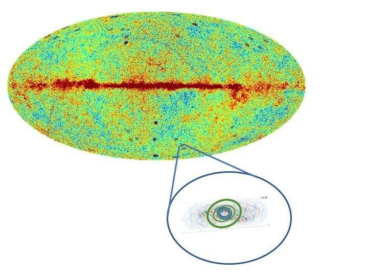 Un des points Hawking semble être au centre des anomalies circulaires de températures produites par les ondes gravitationnelles de défunts trous noirs supermassifs, comme prévu semble-t-il par le modèle de CCC. Plus encore, il semble également au centre des modes B détectés dans la polarisation du rayonnement fossile par les membres de la collaboration Bicep2. © Daniel An, Krzysztof A. Meissner, Roger Penrose, BICEP2 Collaboration, V. G. Gurzadyan
