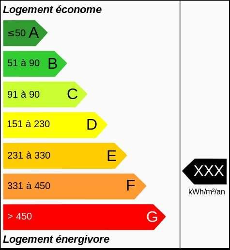 Le diagnostic de performance énergétique, ou DPE, doit être présenté à l'acheteur d'un bien immobilier ou à un nouveau locataire. Bientôt, les travaux de rénovation, qui l'auront modifié au fil des années, devront être signalés dans un carnet. © Sebeeek, Licence Creative Commons (by-nc-sa 3.0)