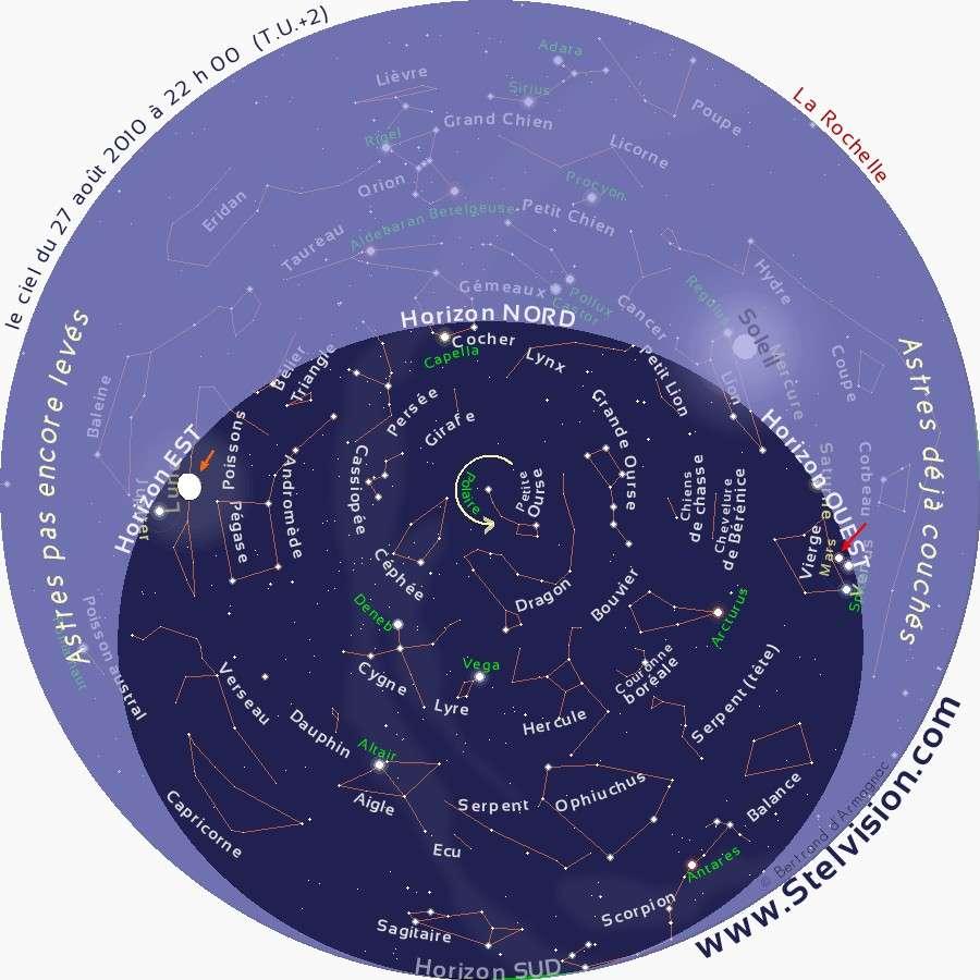 Ce 27 août en soirée, Mars sera un point faiblement visible sur l'horizon ouest (flèche rouge) alors que la Lune gibbeuse se lèvera (flèche orange). Crédit Stelvision.com