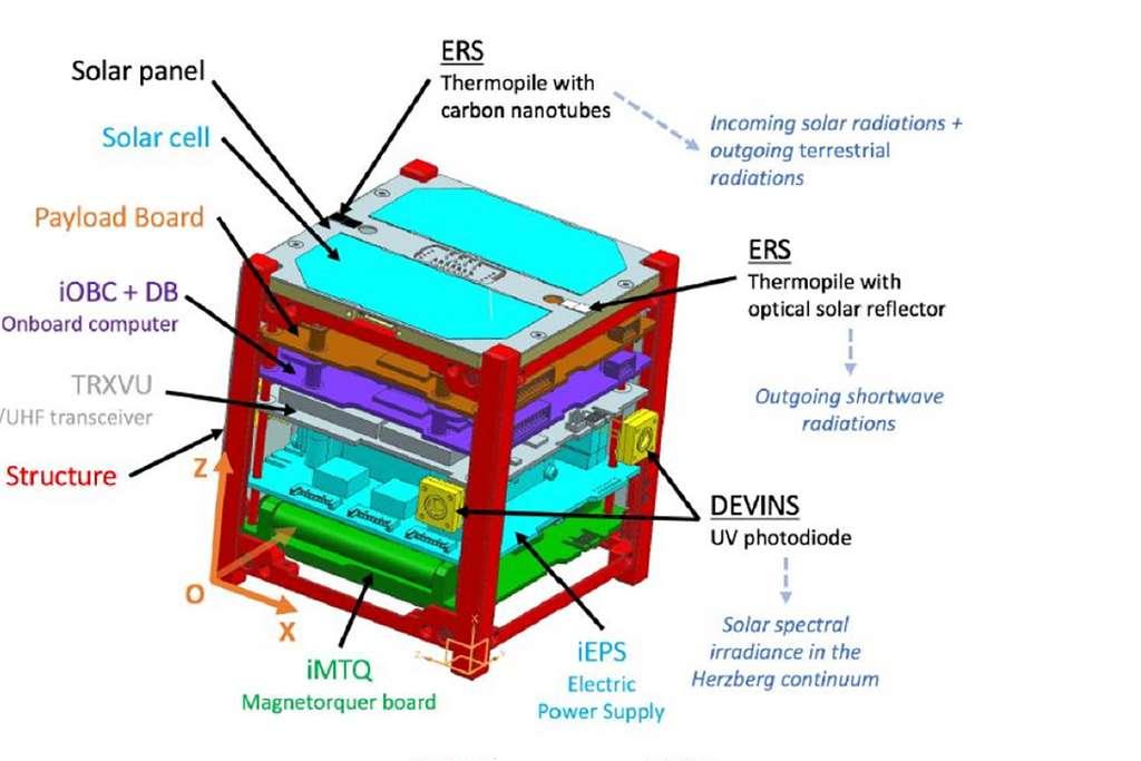 Le Cubesat UVSQ-SAT est dédié à l'étude du bilan radiatif de la Terre et à son déséquilibre énergétique ainsi qu'à l'influence de l'éclairement solaire sur la variabilité du climat régional. © Latmos