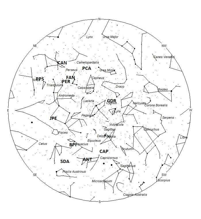 Sur cette carte du ciel de l'été, vers 1 h du matin, les lettres en capital marquent la position des radiants des pluies d'étoiles filantes dont ils sont l'abréviation. © AMS