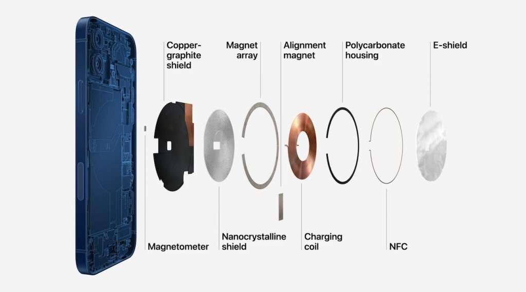 Au cœur du système de recharge sans fil de l'iPhone 12, la fine bobine perturbe le fonctionnement des implants cardiaques. © Apple