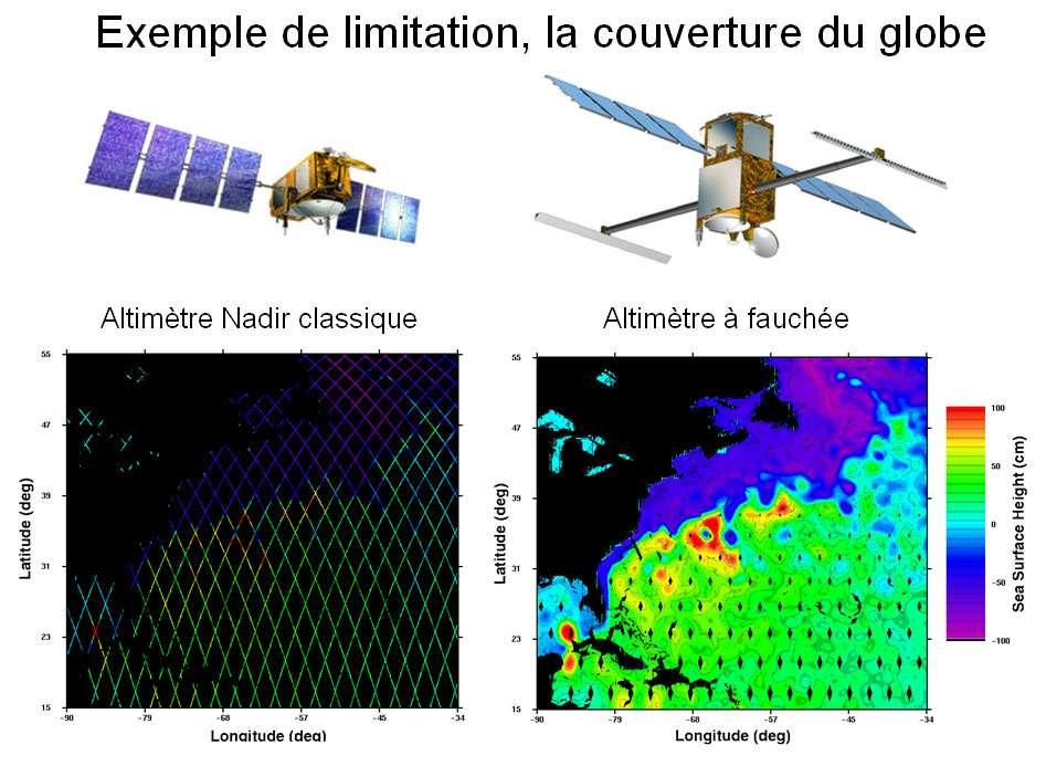 Vue qui illustre la différence de couverture des deux types de systèmes altimétriques. © Cnes
