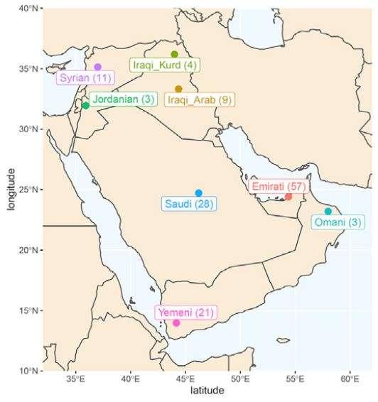 Huit populations ont été échantillonnées à travers le Moyen-Orient et ont permis d'analyser 137 génomes. © Almarri et al., 2021