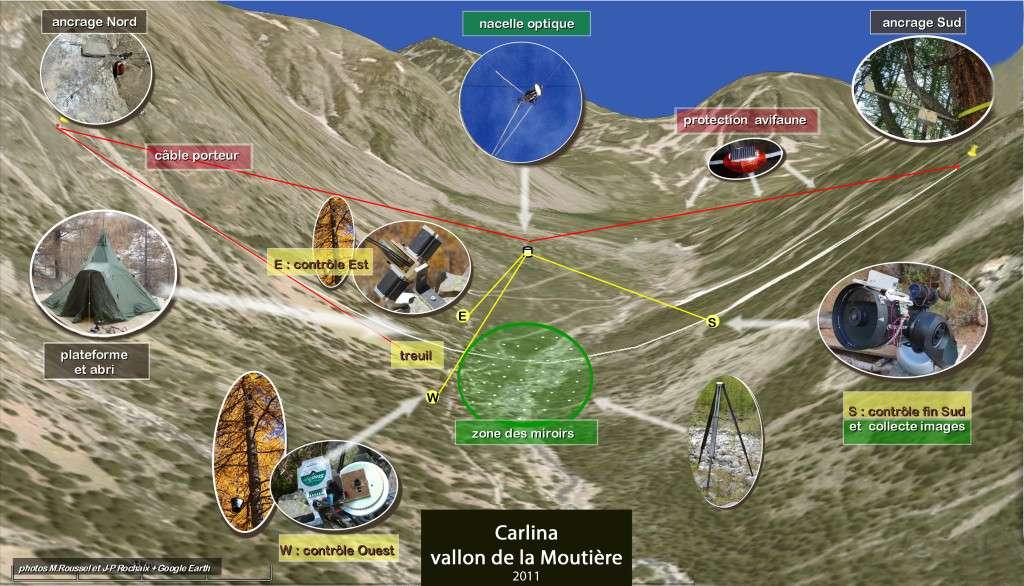 Schéma de l'installation de l'hypertélescope dans le vallon de la Moutière. © hypertelescope.org