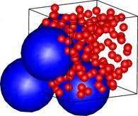 Pour prédire le comportement d'un colloïde, il suffit de considérer quelques particules colloïdales (en bleu), entourées, lorsqu'elles sont chargées de « contre-ions » de charges opposées (en rouge). Crédit : Athanassios Panagiotopoulos.