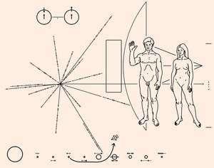 La plaque de Pioneer 10 représente deux êtres humains, un plan du Système Solaire avec la trajectoire de la sonde et un atome d'hydrogène, l'élément le plus répandu dans l'Univers. Carl Sagan espérait que ce message soit trouvé un jour par une civilisation extra-terrestre. Crédits NASA