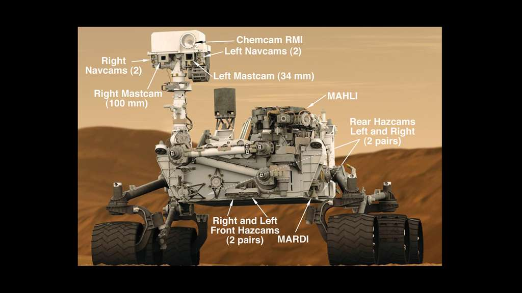 Curiosity : emplacement des caméras