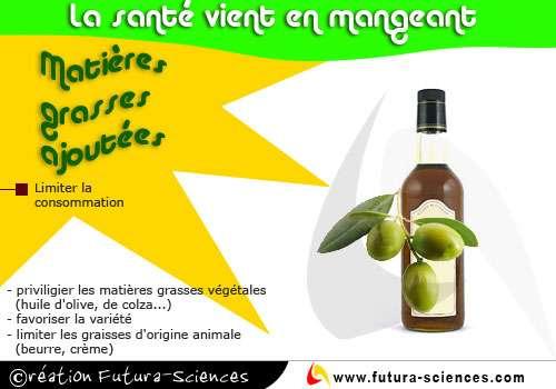 Huile Olive, noix ....