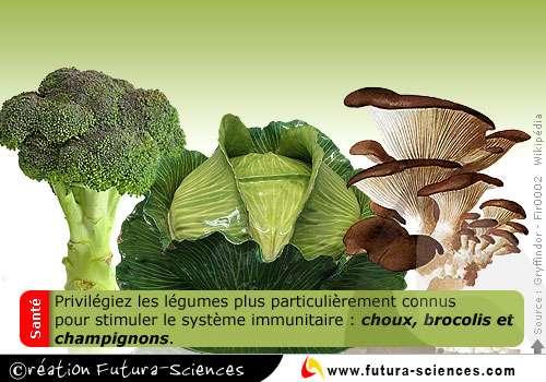 Privilégiez les légumes