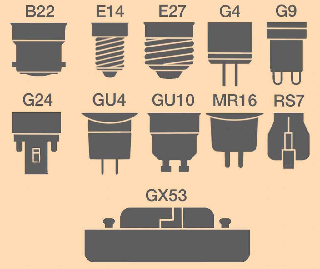 Les culots à baïonnette ou à vis sont adaptés aux douilles standard de forme correspondante. Les culots à broches équipent des ampoules de type spécial. © M.B Futura Maison