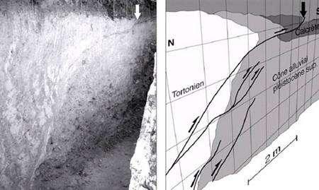 Figure 14 – Détail de la tranchée de paléosismologie dans la région du séisme de Lambesc. Photographie (à gauche) et dessin interprétatif (à droite) de la tranchée. Dans cette tranchée on peut voir des terrains anciens (« Tortonien », de plusieurs millions d'années, bloc de gauche) qui chevauchent des terrains récents, plus jeunes que trois cent milles ans (bloc de droite). Les traits pleins, entre les deux domaines, illustrent les différentes failles permettant ce le déplacement du bloc gauche sur le bloc droit. La flèche (en haut) pointe vers le dernier déplacement qui affecte la base du sol actuel et qui est interprété comme résultant du séisme de 1909. ( © Etude Chardon et al, 2003,2005).