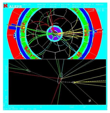 Fig. 19 : reconstitution graphique d'un état final de collision compatible avec la production d'une paire HZ, enregistré par ALEPH. La vue du haut en coupe transversale révèle quatre jets de particules, compatibles avec la production d'une paire HZ où chaque boson s'est désintégré en paire quark anti-quark. La vue du bas est une vue rapprochée de la région d'interaction entre électrons et positrons. Le point de collision est donné par l'ellipse centrale et les deux ellipses plus petites sont des vertex de désintégration de particules neutres, émises au point d'interaction mais qui se sont désintégrées à distance de ce point, comme on l'attend des particules formées à partir des quarks b (ou de leurs anti-particules). Cet état final contient donc une paire quark anti-quark et une paire quark b anti-quark b qui est la configuration la plus probable attendue dans le cas de la production d'une paire HZ.