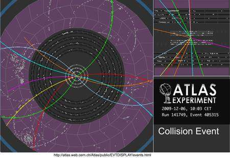 Cliquer pour agrandir. Des collisions à 900 GeV avec des faisceaux de protons stables dans le détecteur Atlas du LHC. Crédit : Cern