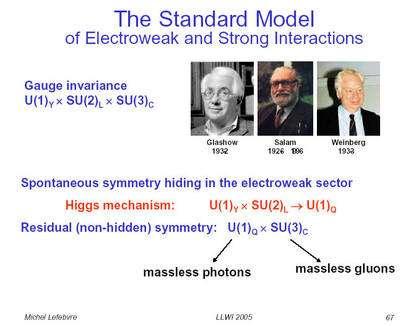 Selon le modèle de Glashow, Salam, Weinberg des interactions électrofaibles, le boson de Higgs est responsable des masses des particules mais aussi de la séparation des forces à basse énergie. C'est le mécanisme de brisure de Higgs qui sera étudié au LHC... s'il existe vraiment. © Michel Lefebvre